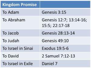 2013-08-04 Kingdom Promises